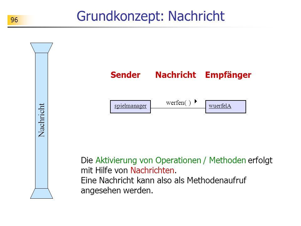 97 Grundkonzept: Assoziation Eine Assoziation ist eine Beziehung zwischen verschiedenen Objekten einer oder mehrerer Klassen.