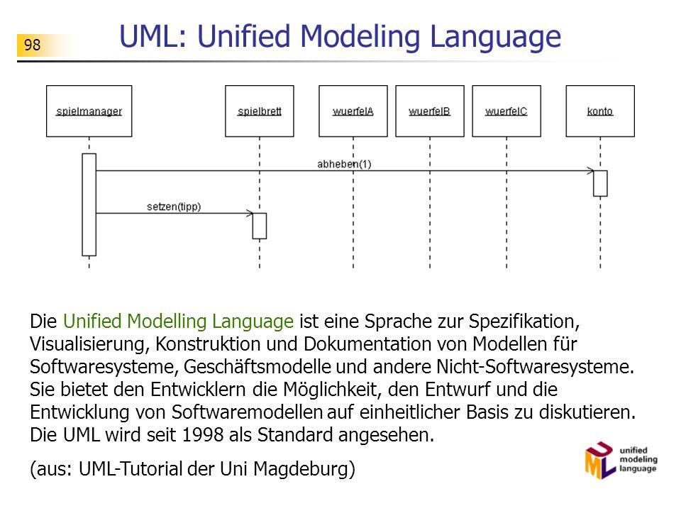 98 UML: Unified Modeling Language Die Unified Modelling Language ist eine Sprache zur Spezifikation, Visualisierung, Konstruktion und Dokumentation vo