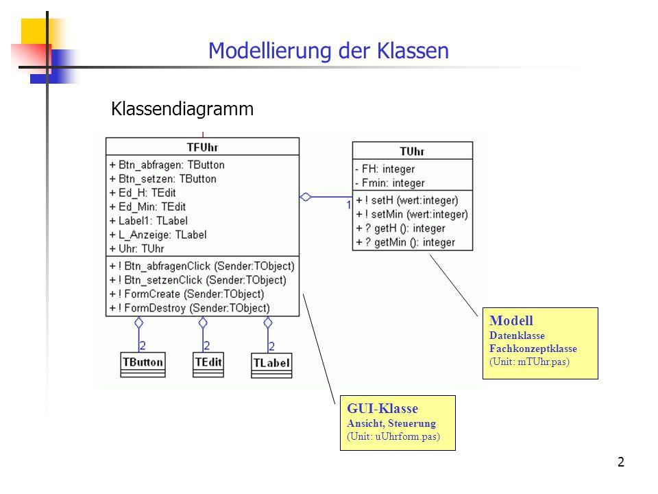 3 type TFUhr = class(TForm) Ed_H: TEdit; Ed_Min: TEdit; Btn_setzen: TButton; Btn_abfragen: TButton; Label1: TLabel; L_Anzeige: TLabel; procedure Btn_abfragenClick(Sender: TObject); procedure Btn_setzenClick(Sender: TObject); procedure FormCreate(Sender: TObject); procedure FormDestroy(Sender: TObject); private { Private-Deklarationen} public { Public-Deklarationen} Uhr : TUhr; end; var UhrForm: TUhrForm; Formularklasse: TUhrForm Referenzvariable für das Uhrenobjekt Uhr <- nil Referenzvariable für das Formularobjekt TFUhr wird von TForm abgeleitet