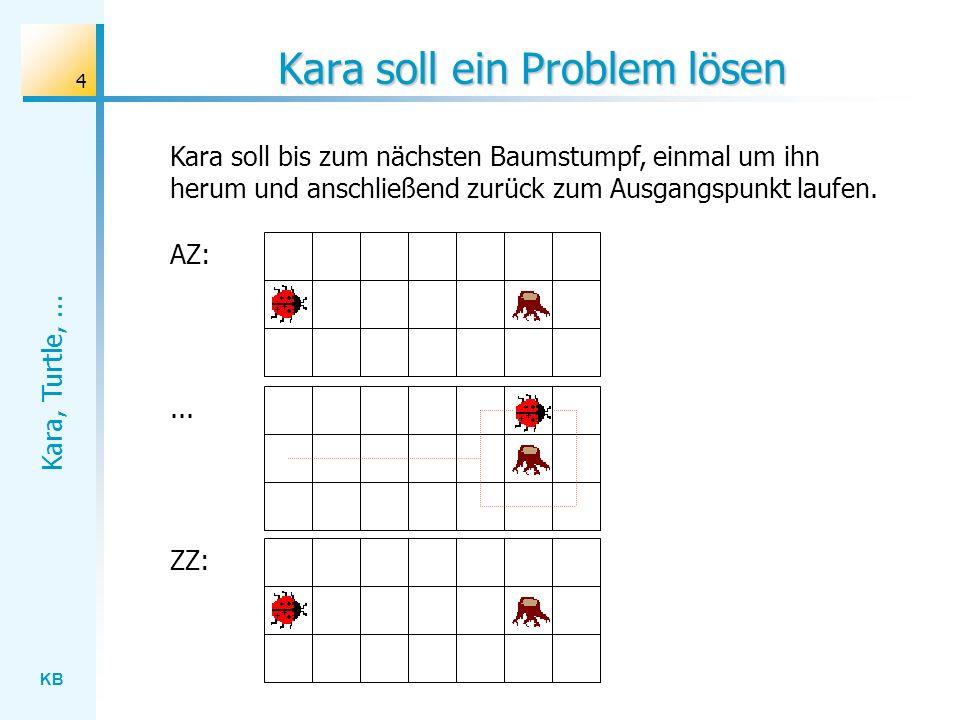 KB Kara, Turtle,... 4 Kara soll ein Problem lösen Kara soll bis zum nächsten Baumstumpf, einmal um ihn herum und anschließend zurück zum Ausgangspunkt