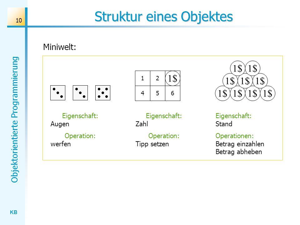 KB Objektorientierte Programmierung 10 Struktur eines Objektes Miniwelt: 1$ 123 456 3 Eigenschaft: Augen Operation: werfen Eigenschaft: Zahl Operation