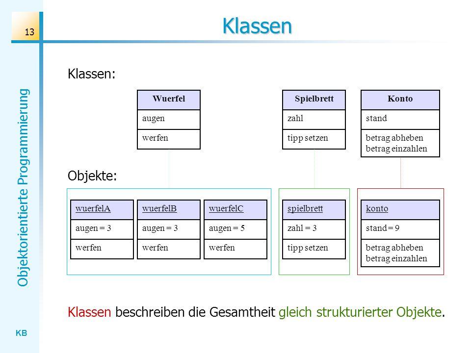 KB Objektorientierte Programmierung 13 Klassen wuerfelAwuerfelBwuerfelCspielbrettkonto augen = 3 augen = 5zahl = 3stand = 9 werfen tipp setzenbetrag a