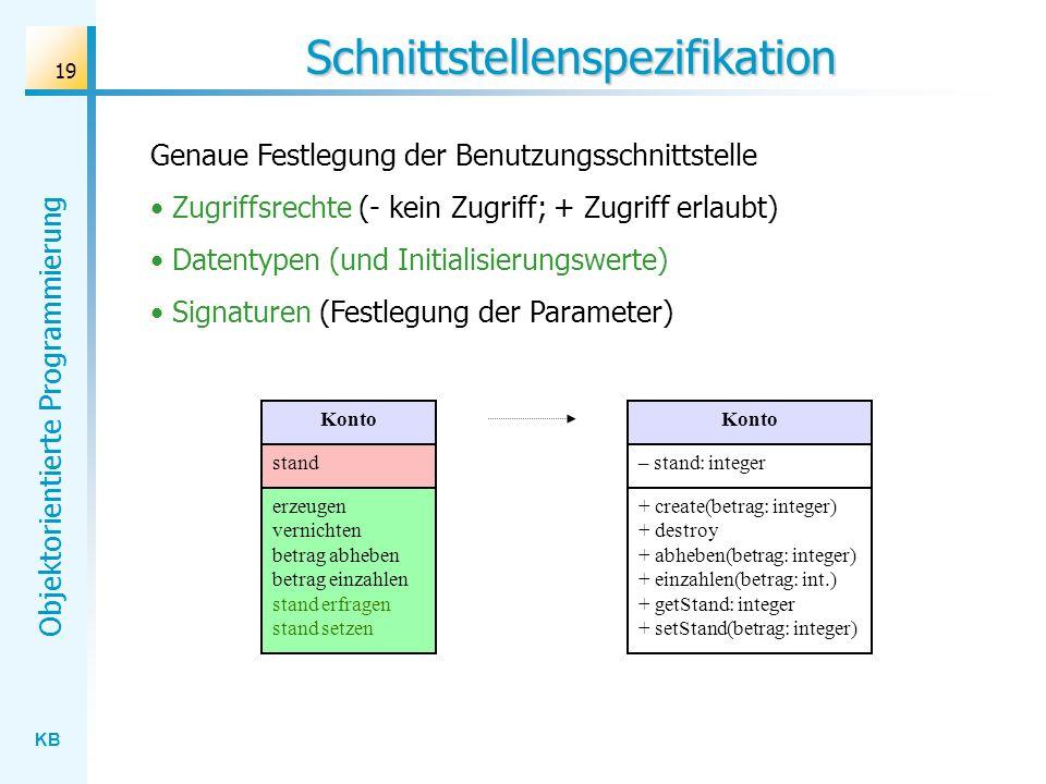 KB Objektorientierte Programmierung 19 Schnittstellenspezifikation Genaue Festlegung der Benutzungsschnittstelle Zugriffsrechte (- kein Zugriff; + Zug