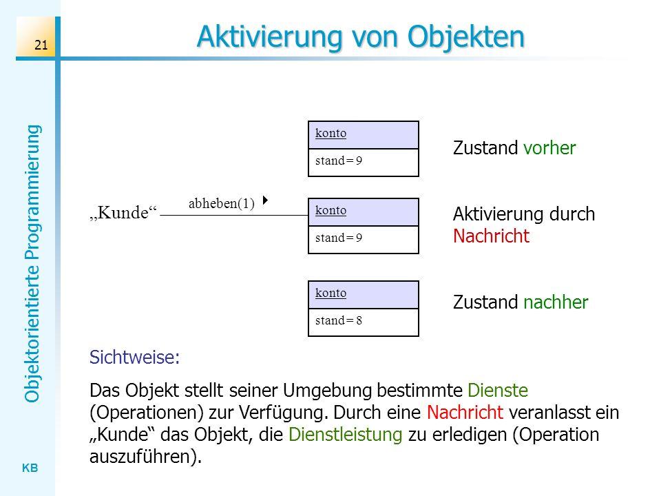 KB Objektorientierte Programmierung 21 Aktivierung von Objekten Zustand vorher Zustand nachher abheben(1) Aktivierung durch Nachricht Kunde konto stan
