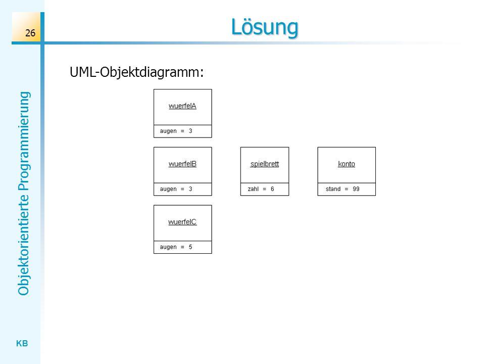 KB Objektorientierte Programmierung 26 Lösung UML-Objektdiagramm:
