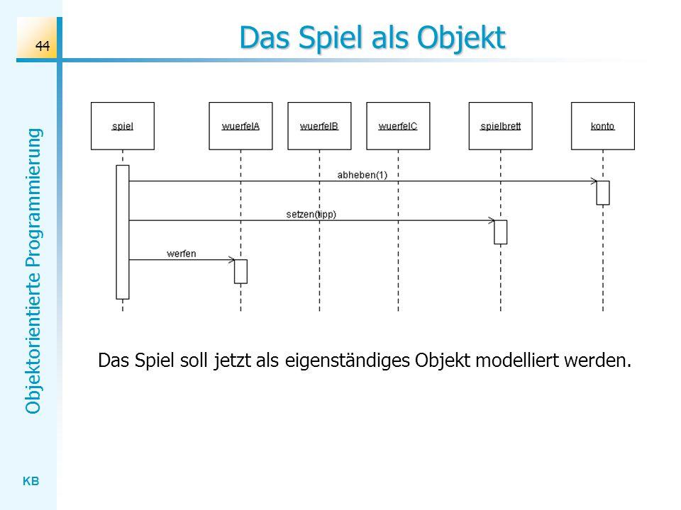 KB Objektorientierte Programmierung 44 Das Spiel als Objekt Das Spiel soll jetzt als eigenständiges Objekt modelliert werden.