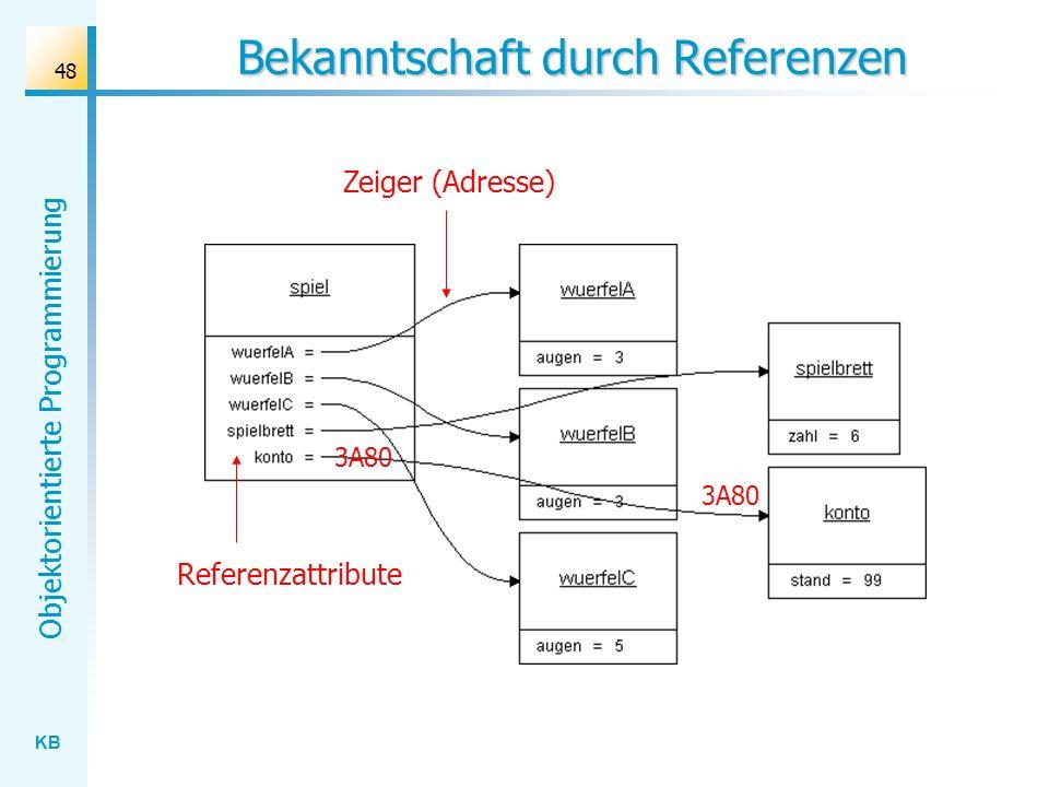 KB Objektorientierte Programmierung 48 Bekanntschaft durch Referenzen Referenzattribute Zeiger (Adresse) 3A80