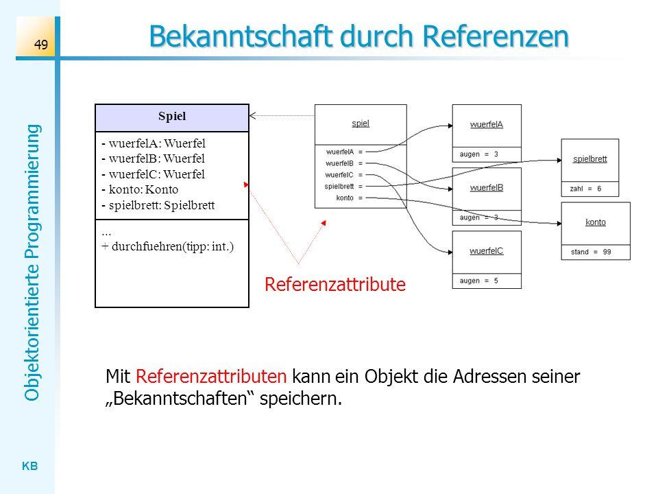 KB Objektorientierte Programmierung 49 Bekanntschaft durch Referenzen Spiel - wuerfelA: Wuerfel - wuerfelB: Wuerfel - wuerfelC: Wuerfel - konto: Konto - spielbrett: Spielbrett...