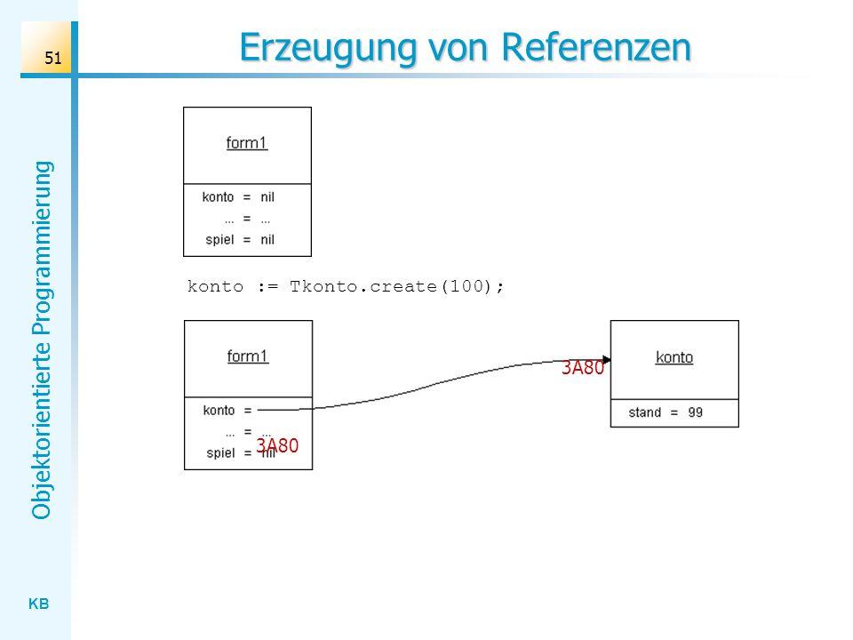 KB Objektorientierte Programmierung 51 Erzeugung von Referenzen konto := Tkonto.create(100); 3A80