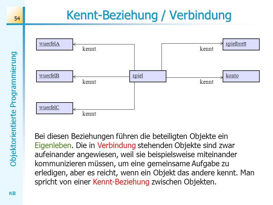 KB Objektorientierte Programmierung 54 Kennt-Beziehung / Verbindung wuerfelA wuerfelB wuerfelC kontospiel kennt spielbrett kennt Bei diesen Beziehungen führen die beteiligten Objekte ein Eigenleben.