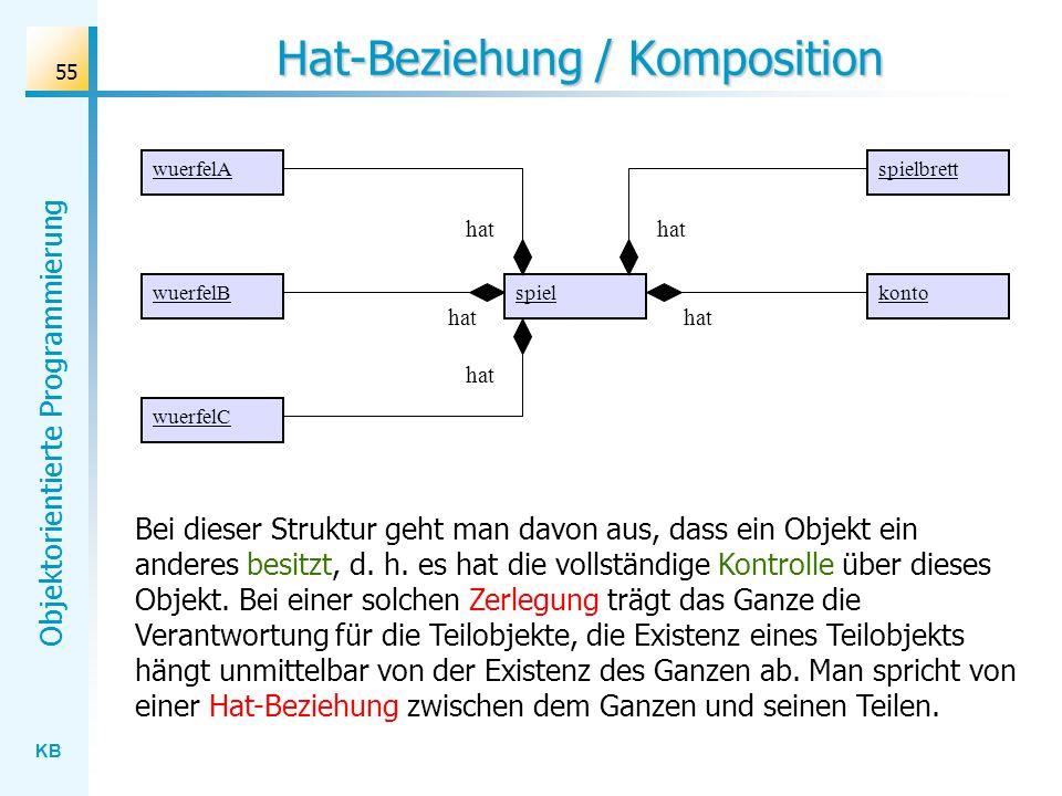 KB Objektorientierte Programmierung 55 Hat-Beziehung / Komposition Bei dieser Struktur geht man davon aus, dass ein Objekt ein anderes besitzt, d. h.