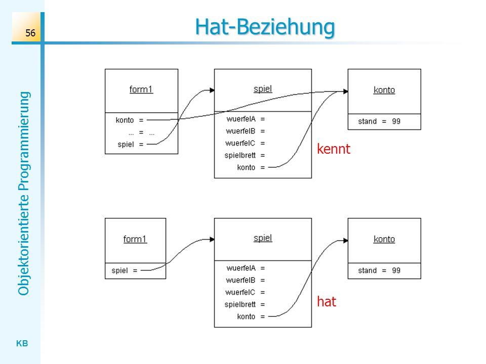 KB Objektorientierte Programmierung 56 Hat-Beziehung kennt hat