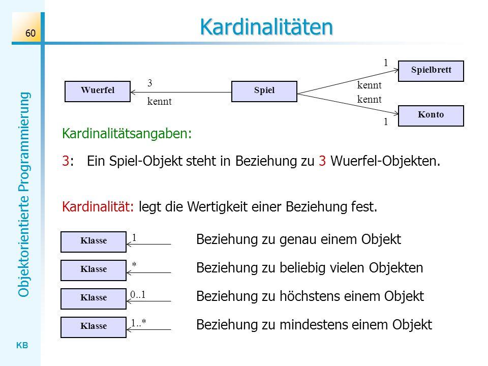 KB Objektorientierte Programmierung 60 Kardinalitäten Wuerfel Konto Spiel kennt Spielbrett kennt 3 1 1 3: Ein Spiel-Objekt steht in Beziehung zu 3 Wuerfel-Objekten.