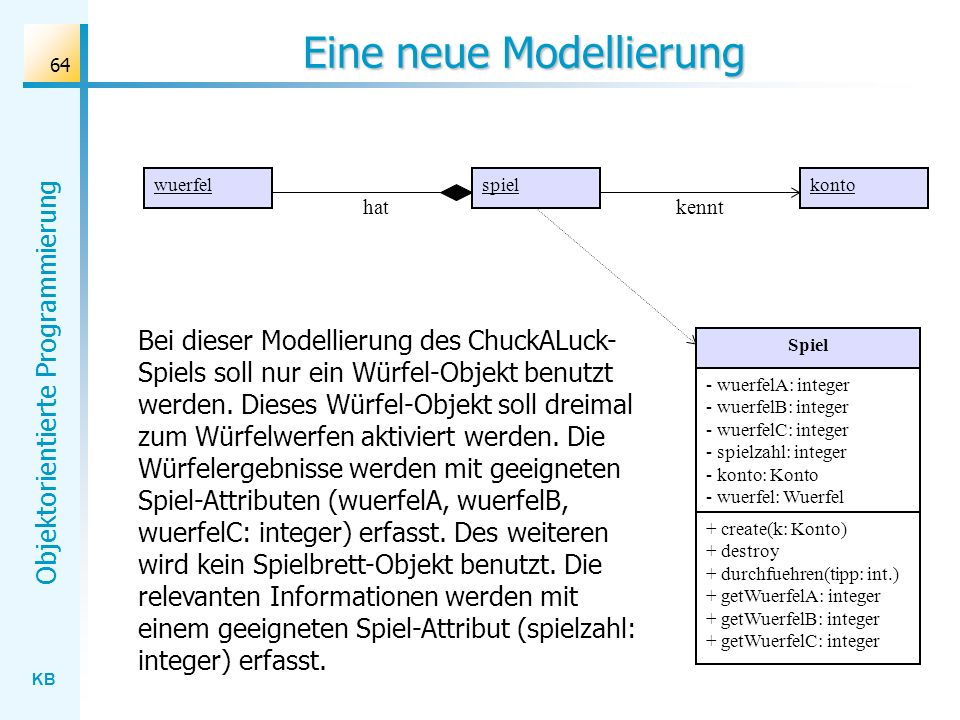 KB Objektorientierte Programmierung 64 Eine neue Modellierung wuerfelkontospiel hatkennt Spiel - wuerfelA: integer - wuerfelB: integer - wuerfelC: integer - spielzahl: integer - konto: Konto - wuerfel: Wuerfel + create(k: Konto) + destroy + durchfuehren(tipp: int.) + getWuerfelA: integer + getWuerfelB: integer + getWuerfelC: integer Bei dieser Modellierung des ChuckALuck- Spiels soll nur ein Würfel-Objekt benutzt werden.