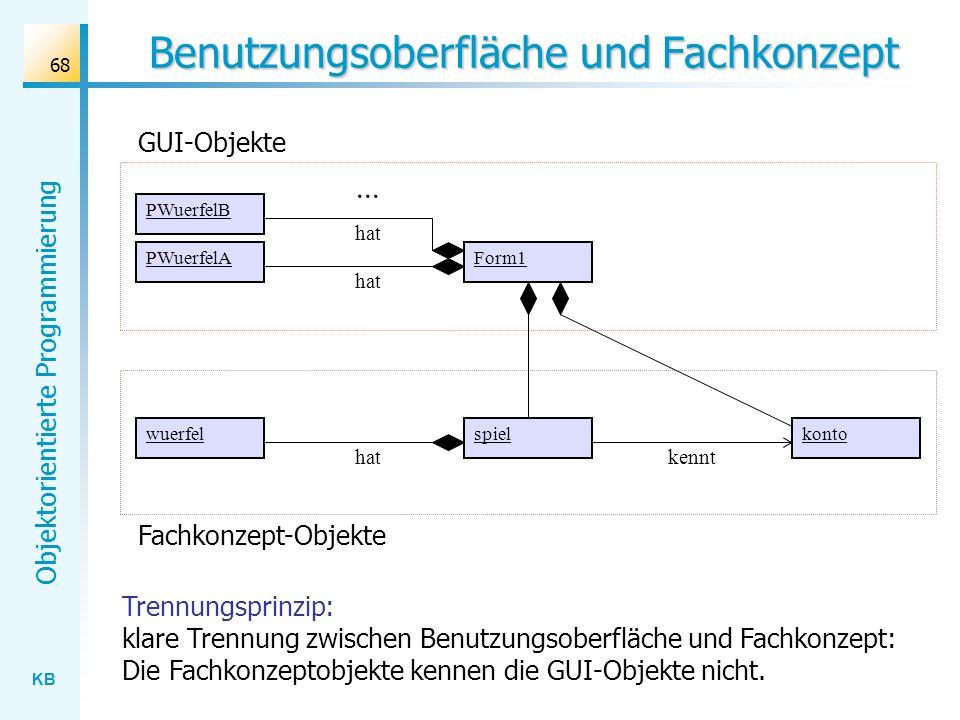 KB Objektorientierte Programmierung 68 Benutzungsoberfläche und Fachkonzept wuerfelkontospiel hatkennt PWuerfelAForm1 hat PWuerfelB hat... GUI-Objekte