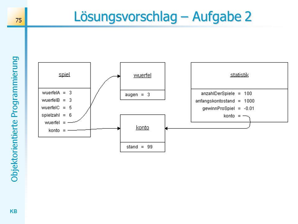 KB Objektorientierte Programmierung 75 Lösungsvorschlag – Aufgabe 2