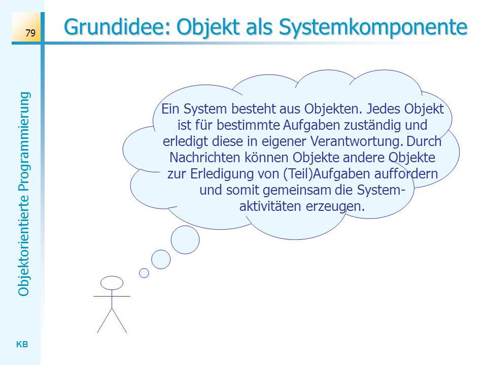 KB Objektorientierte Programmierung 79 Grundidee: Objekt als Systemkomponente Ein System besteht aus Objekten. Jedes Objekt ist für bestimmte Aufgaben