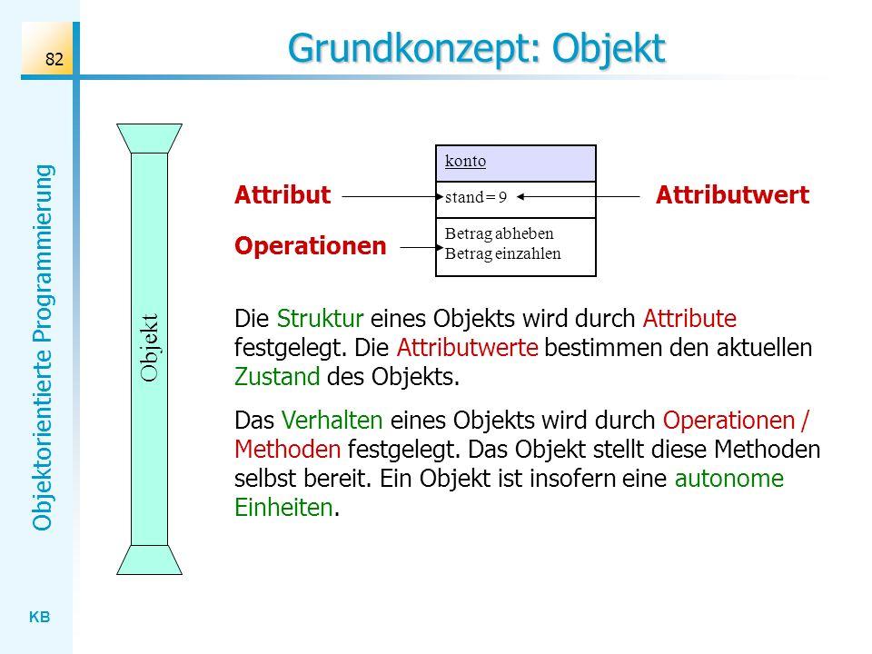 KB Objektorientierte Programmierung 82 Grundkonzept: Objekt konto stand = 9 Betrag abheben Betrag einzahlen Die Struktur eines Objekts wird durch Attribute festgelegt.