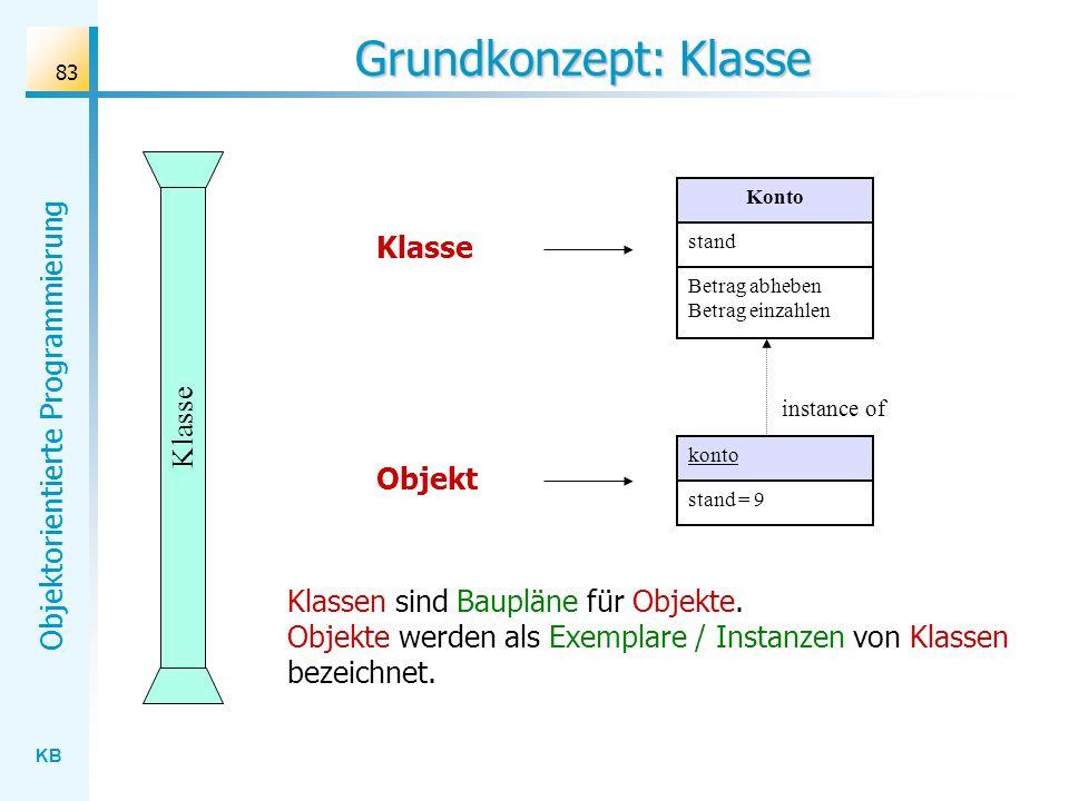 KB Objektorientierte Programmierung 83 Grundkonzept: Klasse Klasse Klassen sind Baupläne für Objekte. Objekte werden als Exemplare / Instanzen von Kla