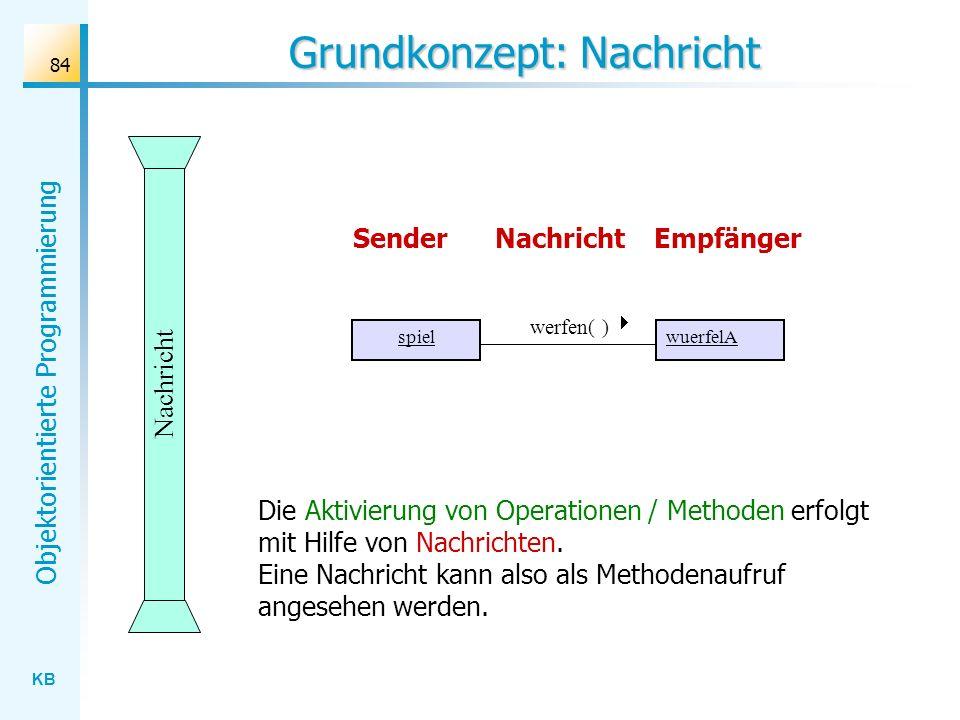KB Objektorientierte Programmierung 84 Grundkonzept: Nachricht Nachricht Die Aktivierung von Operationen / Methoden erfolgt mit Hilfe von Nachrichten.