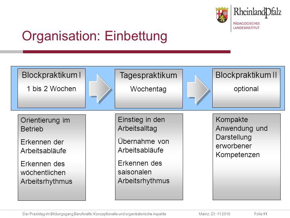 Folie 11Der Praxistag im Bildungsgang Berufsreife: Konzeptionelle und organisatorische AspekteMainz: 23. 11 2010 Organisation: Einbettung Blockpraktik