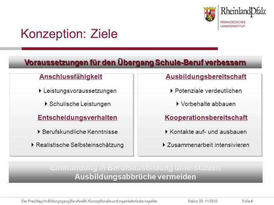 Folie 4Der Praxistag im Bildungsgang Berufsreife: Konzeptionelle und organisatorische AspekteMainz: 23. 11 2010 Konzeption: Ziele Anschlussfähigkeit L