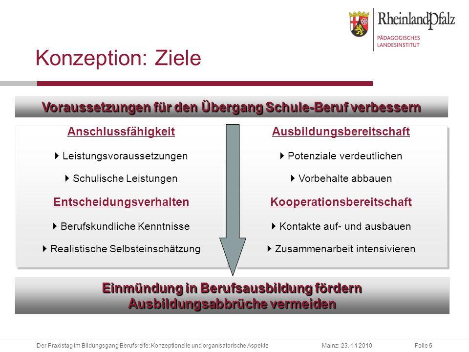 Folie 5Der Praxistag im Bildungsgang Berufsreife: Konzeptionelle und organisatorische AspekteMainz: 23. 11 2010 Konzeption: Ziele Anschlussfähigkeit L