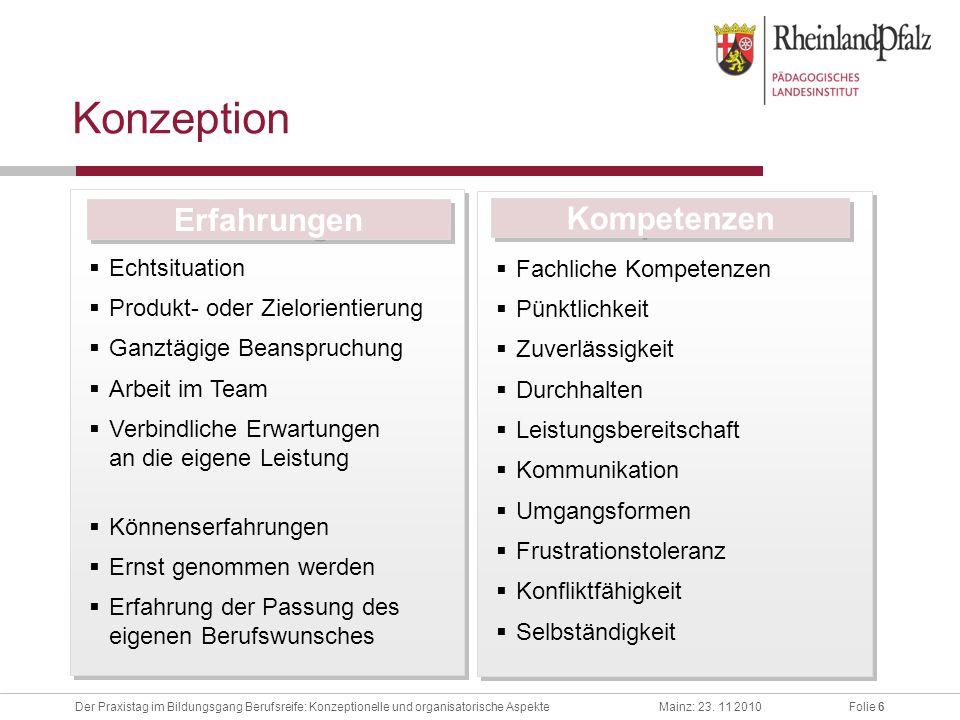 Folie 6Der Praxistag im Bildungsgang Berufsreife: Konzeptionelle und organisatorische AspekteMainz: 23. 11 2010 Fachliche Kompetenzen Pünktlichkeit Zu