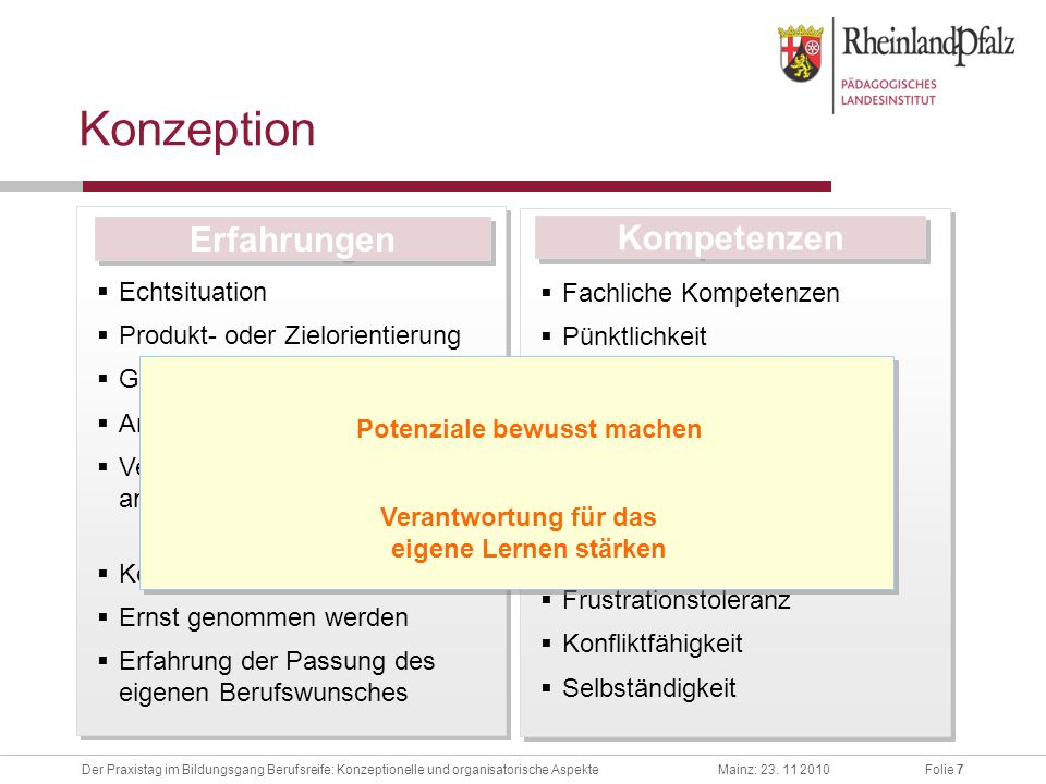 Folie 7Der Praxistag im Bildungsgang Berufsreife: Konzeptionelle und organisatorische AspekteMainz: 23. 11 2010 Fachliche Kompetenzen Pünktlichkeit Zu