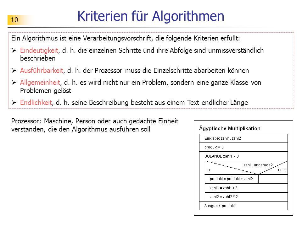 10 Kriterien für Algorithmen Ein Algorithmus ist eine Verarbeitungsvorschrift, die folgende Kriterien erfüllt: Eindeutigkeit, d. h. die einzelnen Schr