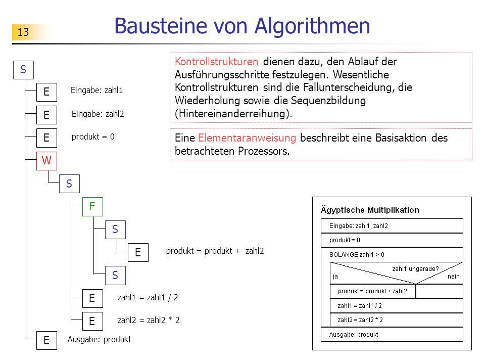 13 Bausteine von Algorithmen Eine Elementaranweisung beschreibt eine Basisaktion des betrachteten Prozessors. S F W E E S E E E E S S Kontrollstruktur