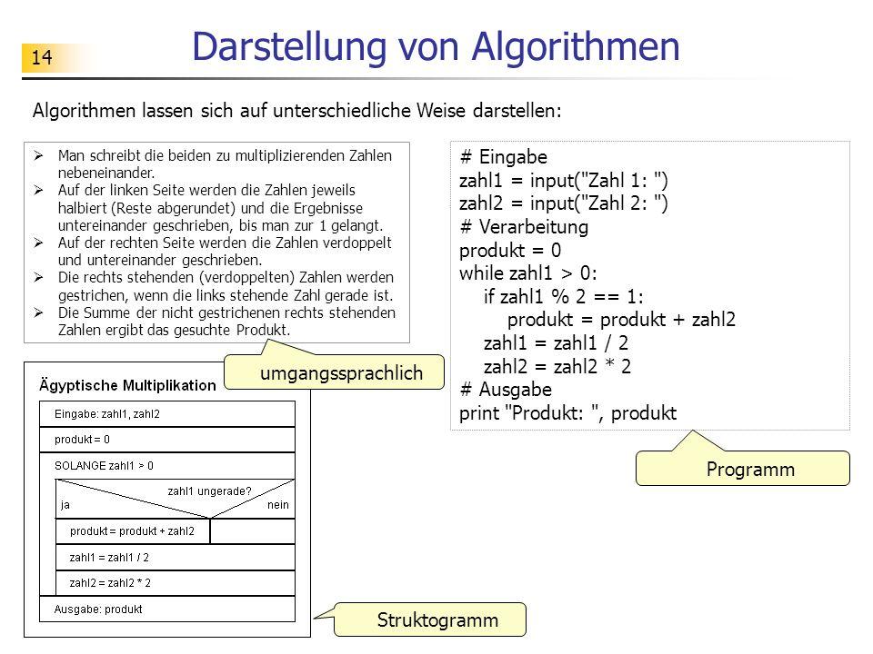 14 Darstellung von Algorithmen Man schreibt die beiden zu multiplizierenden Zahlen nebeneinander. Auf der linken Seite werden die Zahlen jeweils halbi