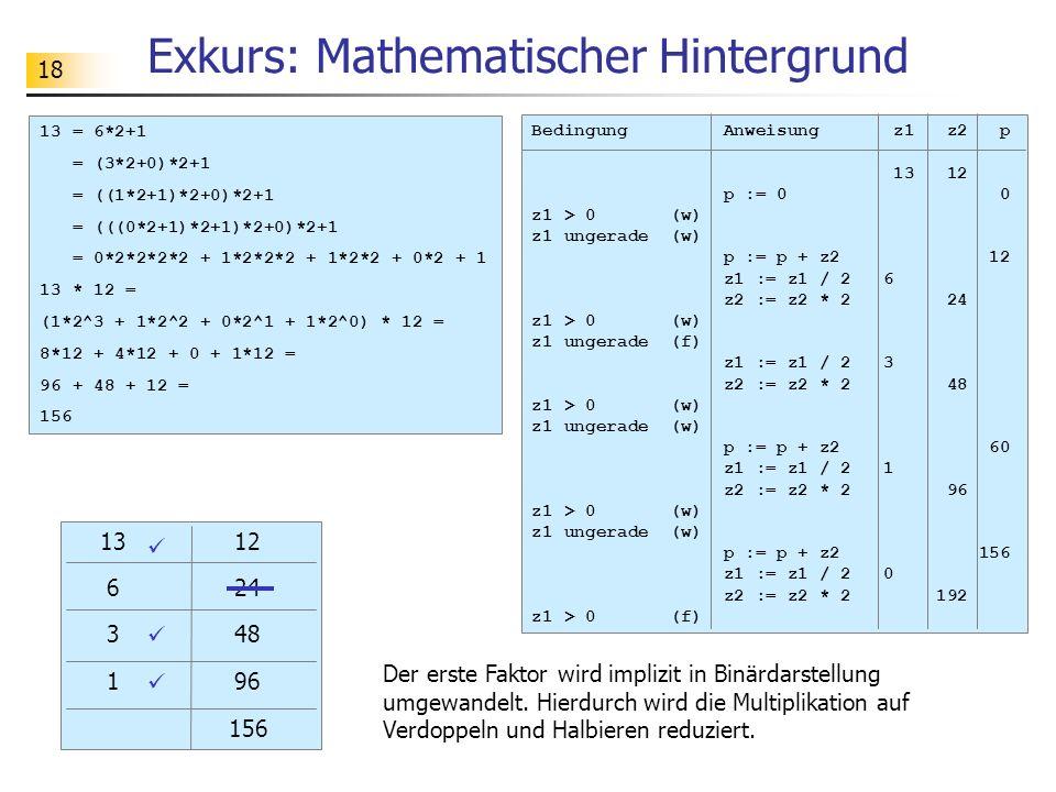 18 Exkurs: Mathematischer Hintergrund 13 = 6*2+1 = (3*2+0)*2+1 = ((1*2+1)*2+0)*2+1 = (((0*2+1)*2+1)*2+0)*2+1 = 0*2*2*2*2 + 1*2*2*2 + 1*2*2 + 0*2 + 1 1