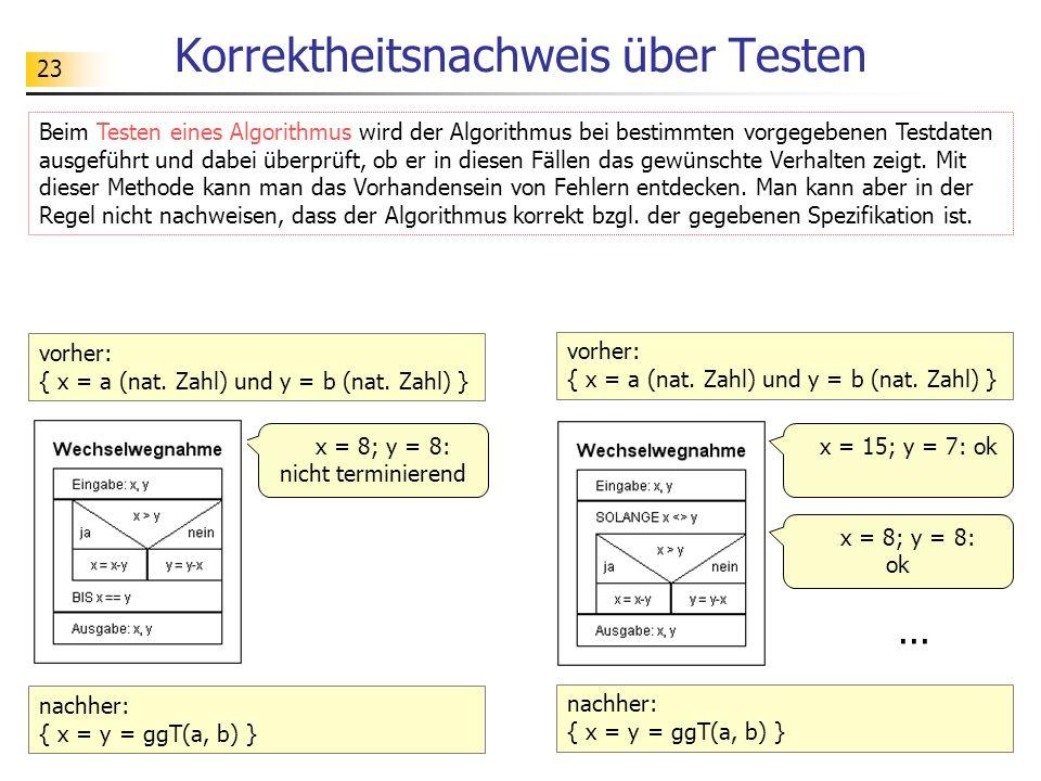 23 Korrektheitsnachweis über Testen Beim Testen eines Algorithmus wird der Algorithmus bei bestimmten vorgegebenen Testdaten ausgeführt und dabei über
