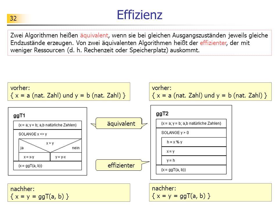 32 Effizienz Zwei Algorithmen heißen äquivalent, wenn sie bei gleichen Ausgangszuständen jeweils gleiche Endzustände erzeugen. Von zwei äquivalenten A
