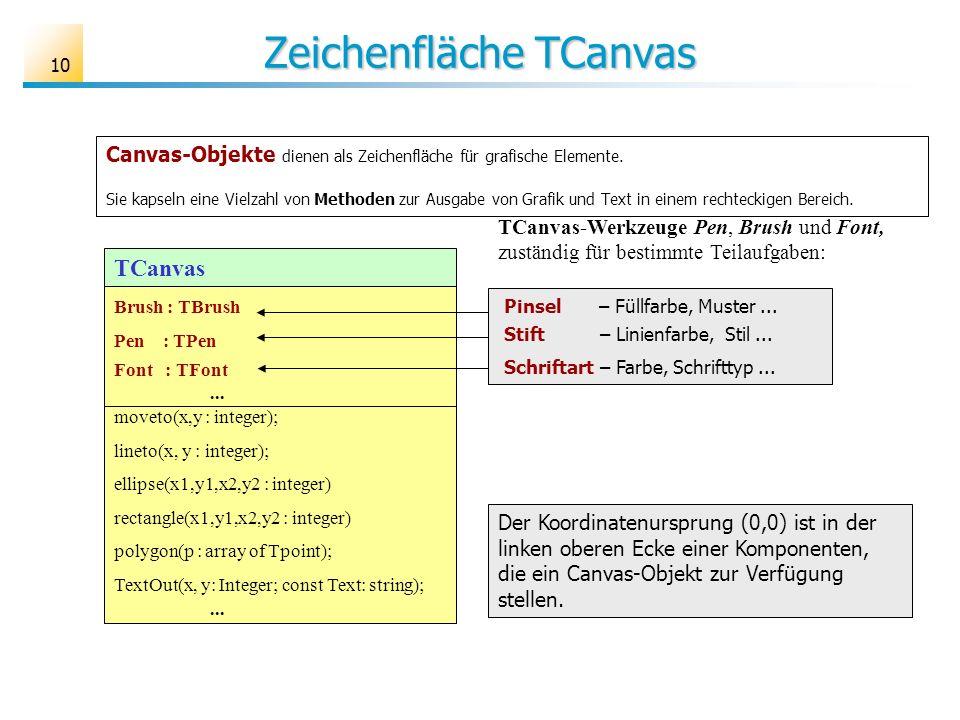 10 Zeichenfläche TCanvas Canvas-Objekte dienen als Zeichenfläche für grafische Elemente. Sie kapseln eine Vielzahl von Methoden zur Ausgabe von Grafik