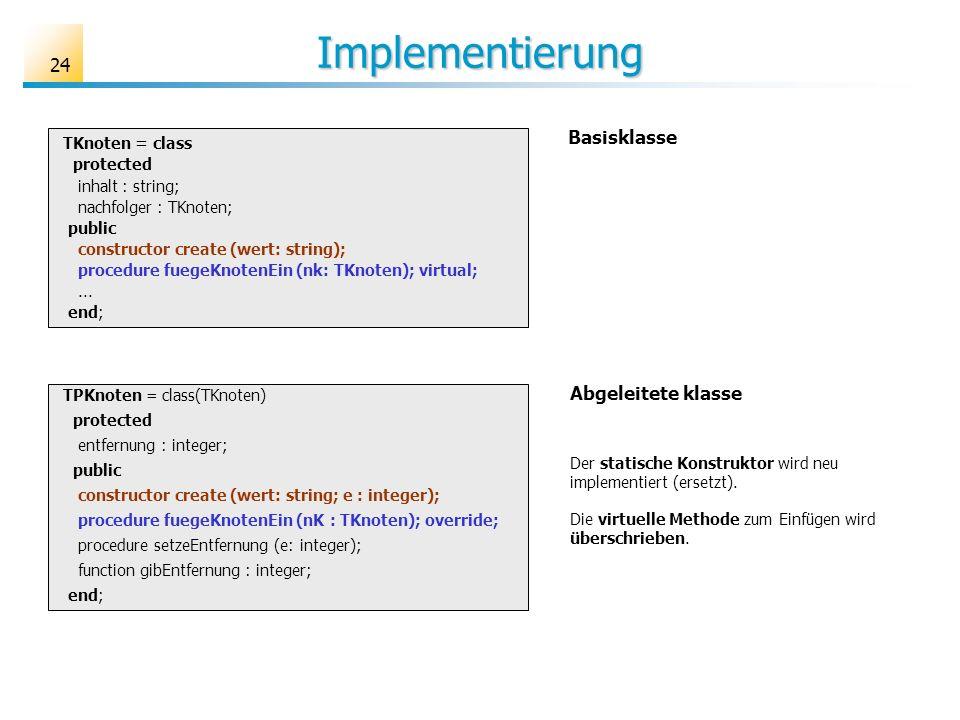 24 Implementierung TPKnoten = class(TKnoten) protected entfernung : integer; public constructor create (wert: string; e : integer); procedure fuegeKno