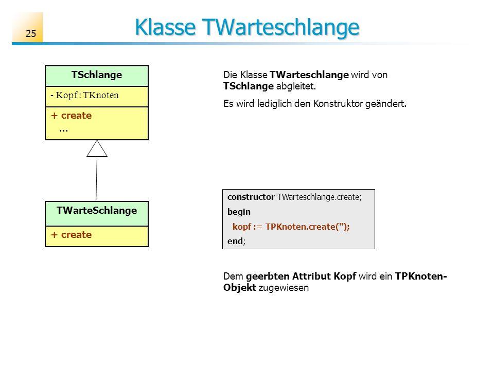 25 Klasse TWarteschlange constructor TWarteschlange.create; begin kopf := TPKnoten.create(''); end; TSchlange - Kopf : TKnoten + create... TWarteSchla
