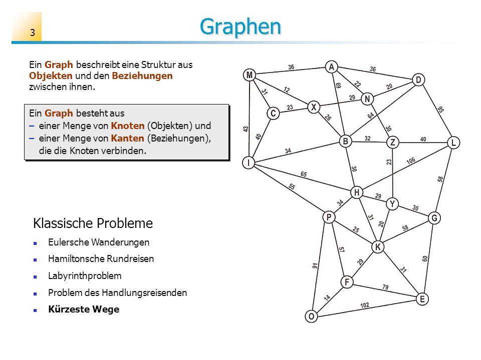 3 Graphen Ein Graph besteht aus – einer Menge von Knoten (Objekten) und – einer Menge von Kanten (Beziehungen), die die Knoten verbinden. Ein Graph be