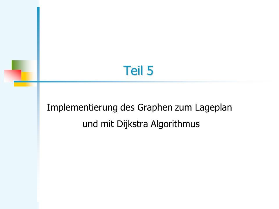 Teil 5 Implementierung des Graphen zum Lageplan und mit Dijkstra Algorithmus