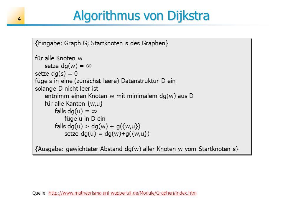4 Algorithmus von Dijkstra {Eingabe: Graph G; Startknoten s des Graphen} für alle Knoten w setze dg(w) = setze dg(s) = 0 füge s in eine (zunächst leer