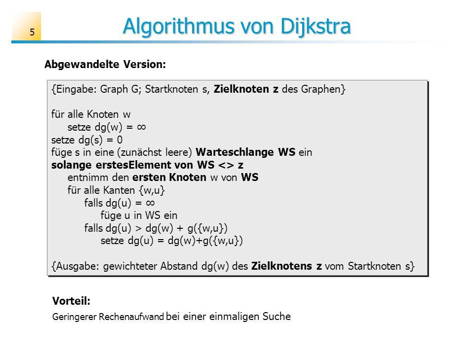 5 Algorithmus von Dijkstra {Eingabe: Graph G; Startknoten s, Zielknoten z des Graphen} für alle Knoten w setze dg(w) = setze dg(s) = 0 füge s in eine