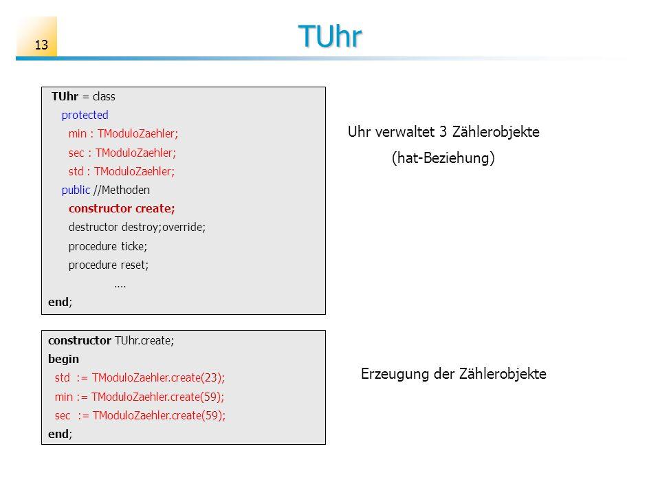 TUhr 13 TUhr = class protected min : TModuloZaehler; sec : TModuloZaehler; std : TModuloZaehler; public //Methoden constructor create; destructor dest