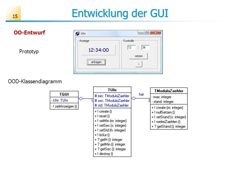 Entwicklung der GUI 15 OO-Entwurf OOD-Klassendiagramm Prototyp