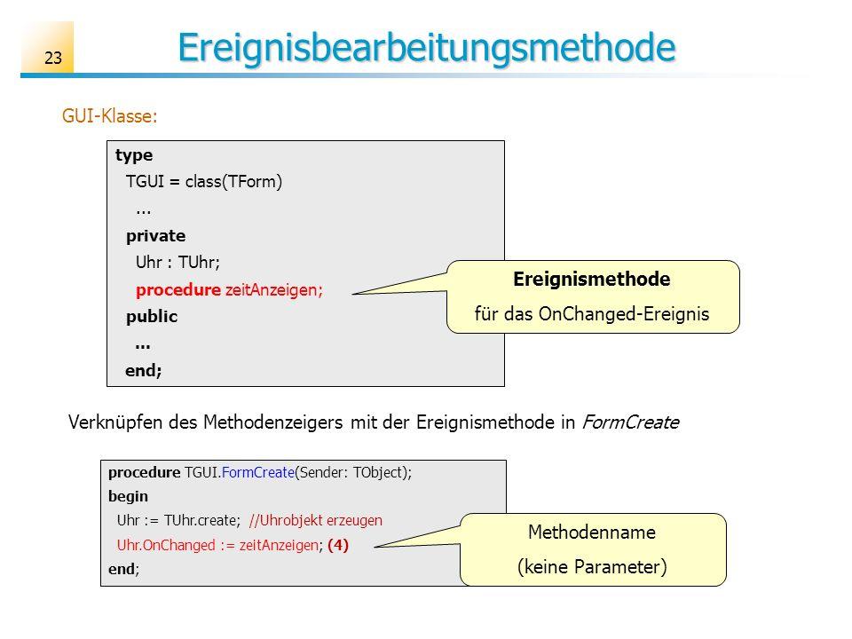 Ereignisbearbeitungsmethode 23 type TGUI = class(TForm)... private Uhr : TUhr; procedure zeitAnzeigen; public... end; Verknüpfen des Methodenzeigers m