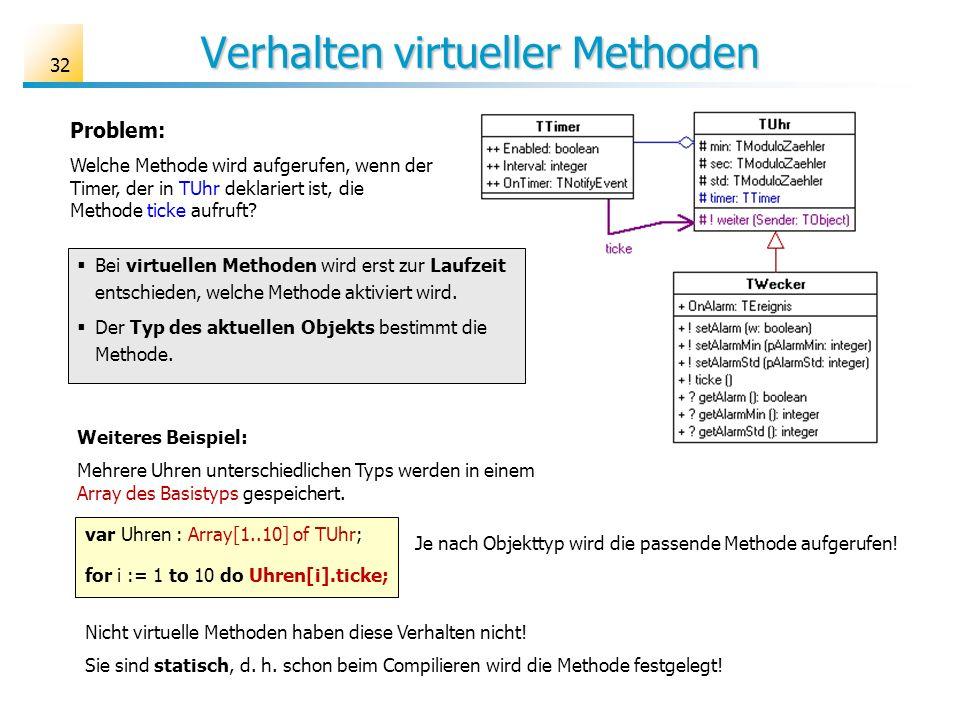 Verhalten virtueller Methoden 32 Bei virtuellen Methoden wird erst zur Laufzeit entschieden, welche Methode aktiviert wird. Der Typ des aktuellen Obje