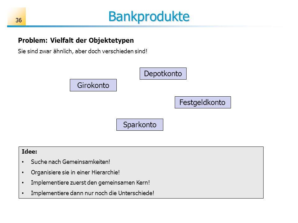 Bankprodukte 36 Problem: Vielfalt der Objektetypen Sie sind zwar ähnlich, aber doch verschieden sind! Idee: Suche nach Gemeinsamkeiten! Organisiere si