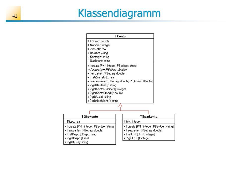 Klassendiagramm 41