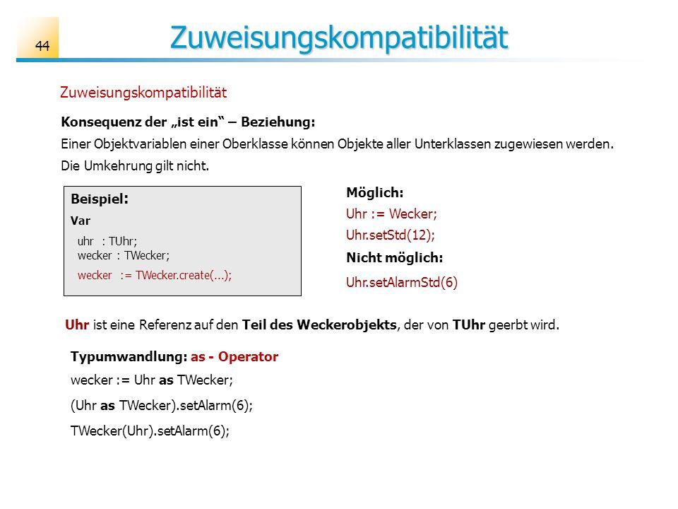 Zuweisungskompatibilität 44 Typumwandlung: as - Operator wecker := Uhr as TWecker; (Uhr as TWecker).setAlarm(6); TWecker(Uhr).setAlarm(6); Konsequenz