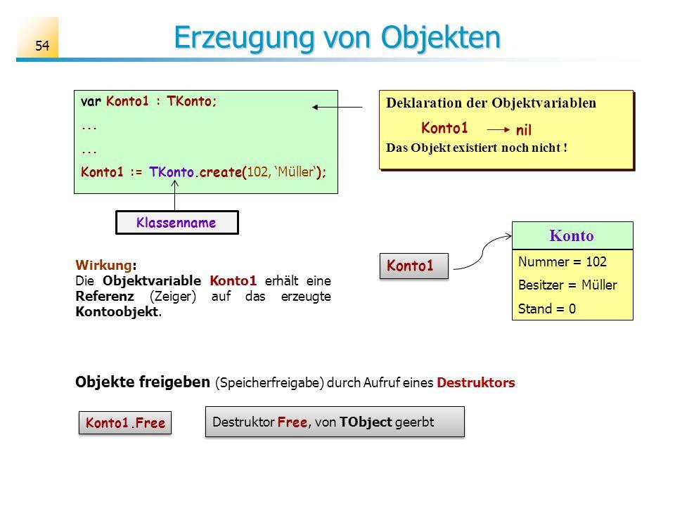 54 Erzeugung von Objekten var Konto1 : TKonto;... Konto1 := TKonto.create( 102, Müller ); Klassenname Das Objekt existiert noch nicht ! Deklaration de